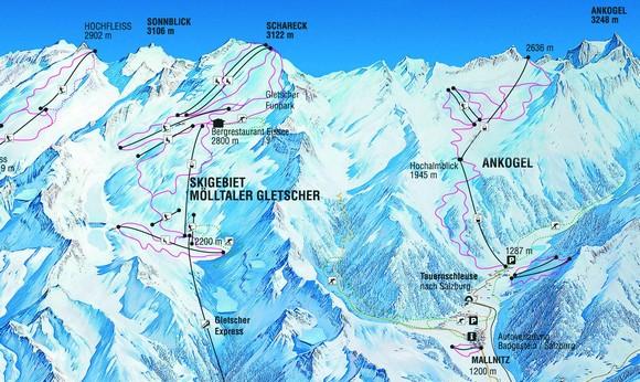 Mölltal-gleccser