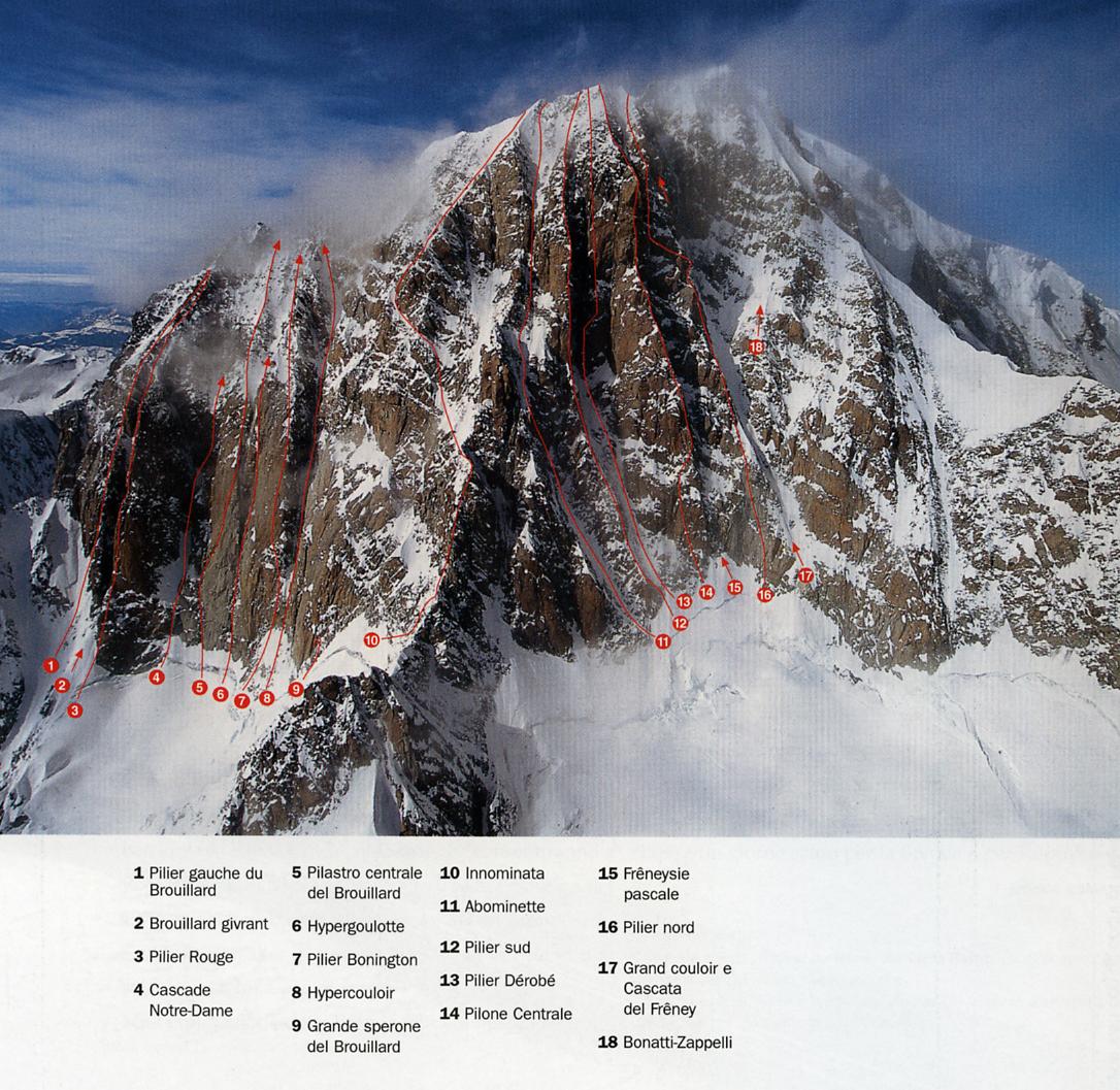 Mont Blanc: Az Alpok királynője-2