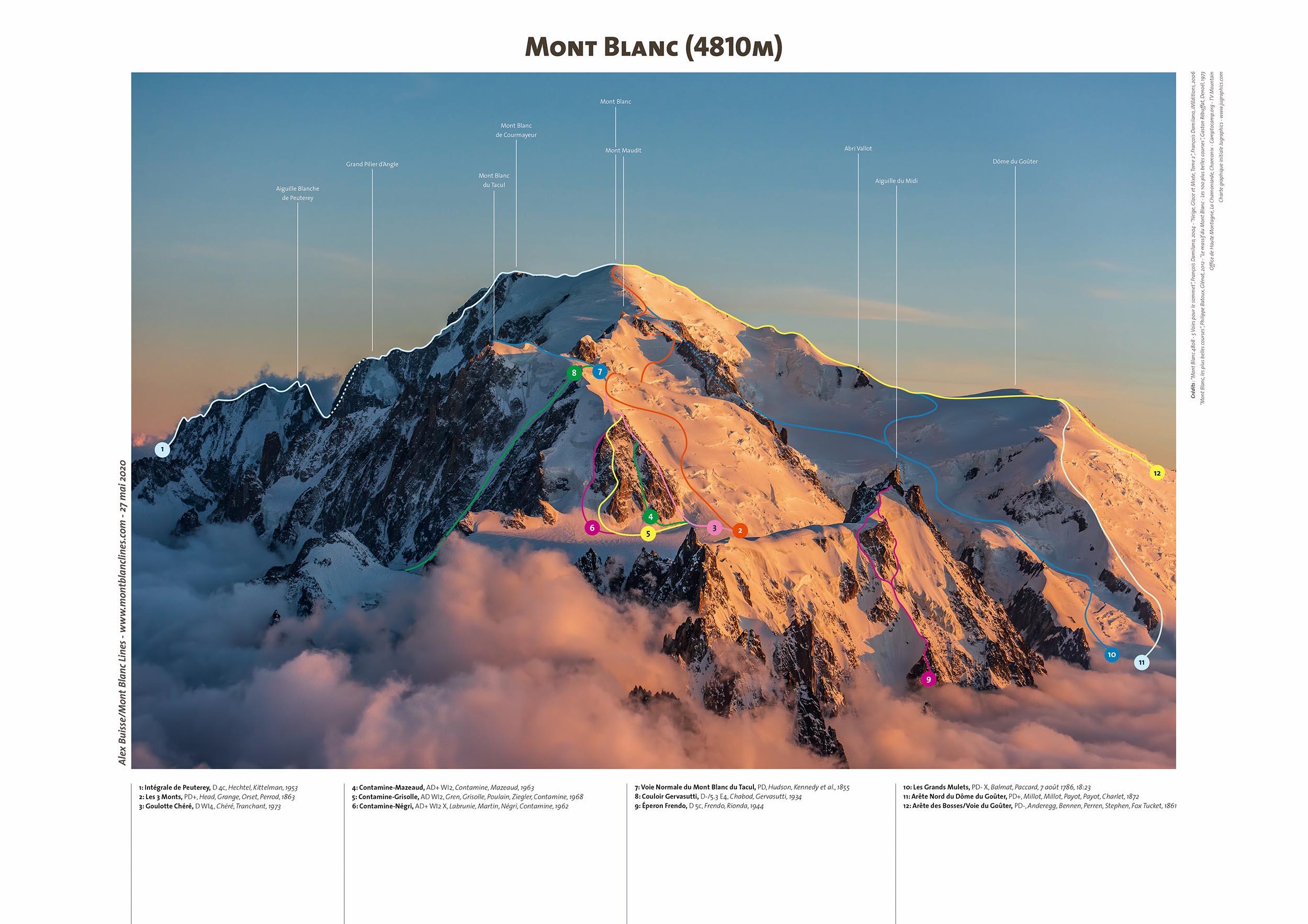 Mont Blanc: Az Alpok királynője-9