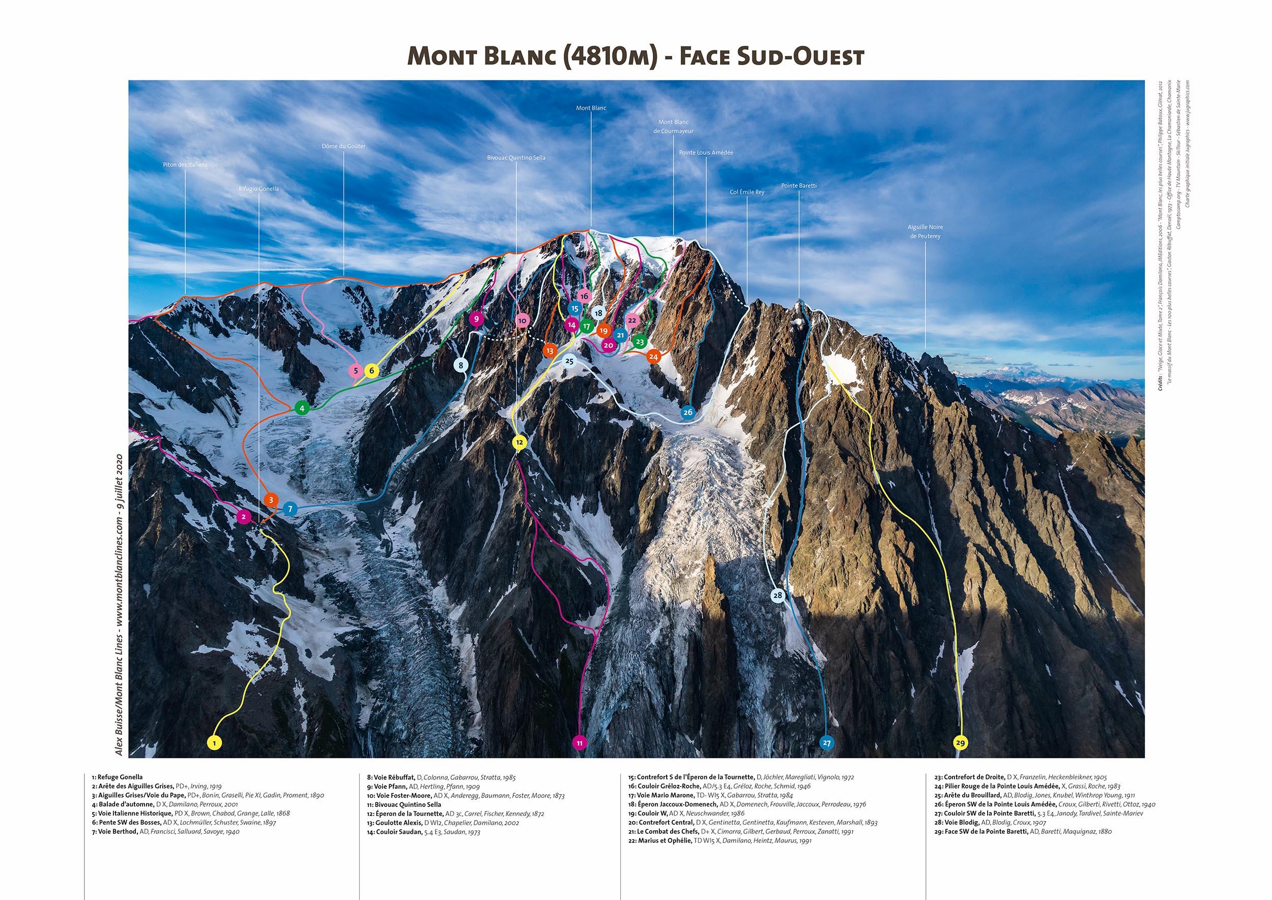 Mont Blanc: Az Alpok királynője-11