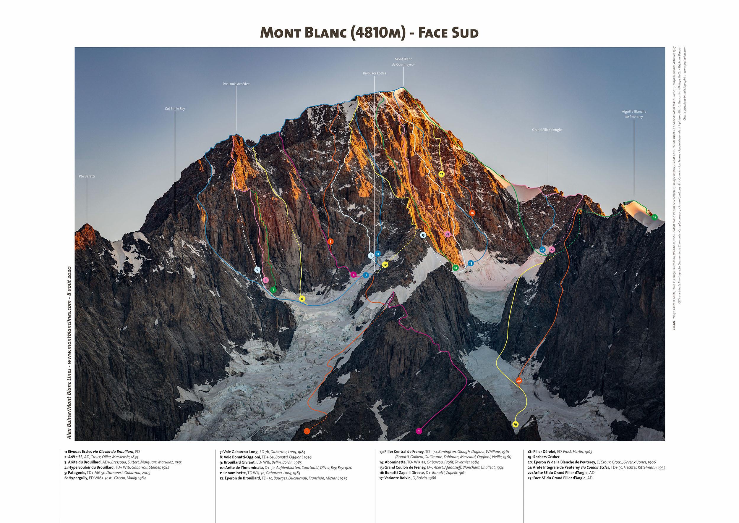 Mont Blanc: Az Alpok királynője-10